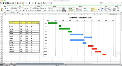Gantt Chart Template Excel Use This Free Gantt Chart Excel Template With Gantt Chart Template Excel Gantt Chart Template With Dates