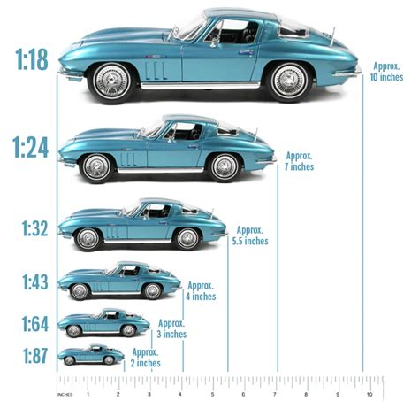 different car models the of collecting diecast cars and scale models columnm