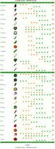calendrier des semis 2014 pour une r 201 volution fran 199 aise
