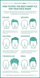 mens hairstyle by shape s hairstyles a style for your shape