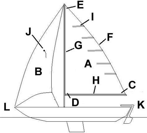 sailing boat parts quiz basic sailing examination
