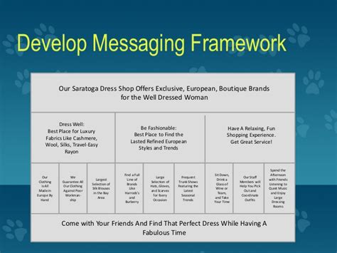 brand messaging template developing your marketing messaging a one page