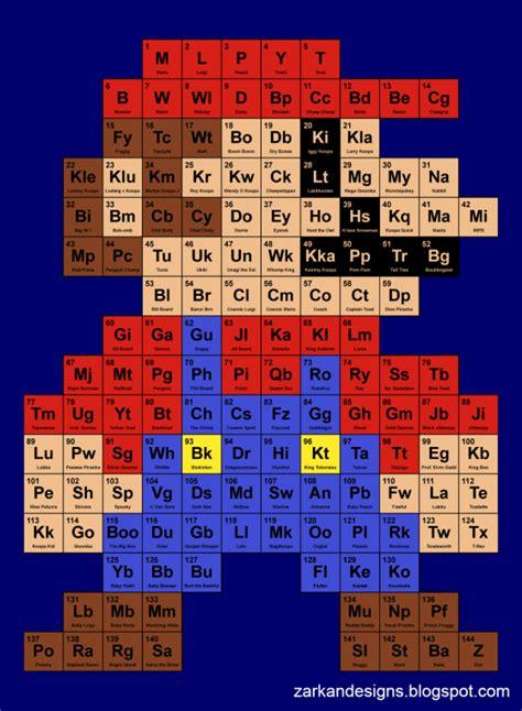 tavola degli elementi da stare periodic mario table leganerd