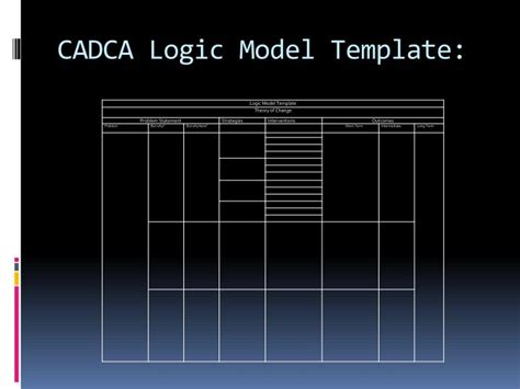 logic model template powerpoint ppt logic models powerpoint presentation id 4960967