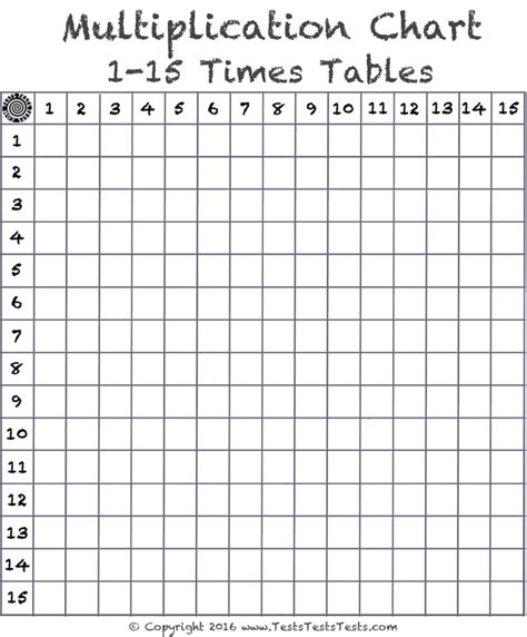 printable multiplication chart to 15 1 to 15 times tables popflyboys