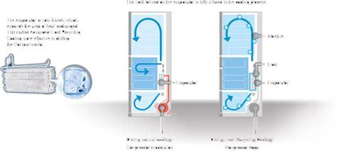 amana defrost timer wiring diagram amana refrigerator