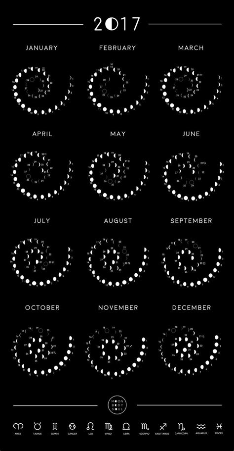 New Moon Calendar Best 25 Moon Calendar Ideas On Pagan Calendar