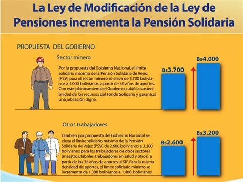 ley de pensiones imss 2016 ley de pensiones 2016 ley de pensiones 2016 nueva ley de