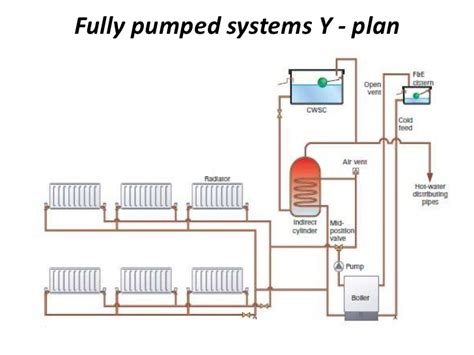 two zone water heating system schematic refrigeration