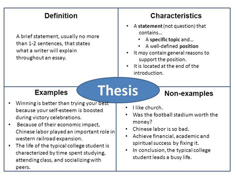 rationale meaning in thesis expository essay expository essay what is an expository