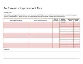 Process Improvement Template Word by 40 Performance Improvement Plan Templates Exles