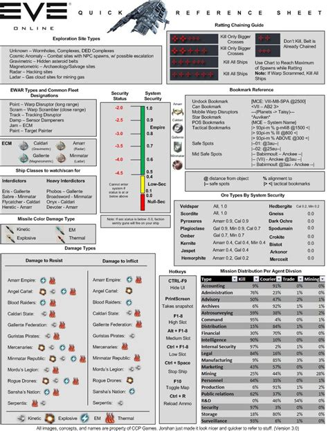 Spreadsheet Tools by Image Gallery Spreadsheet Tools