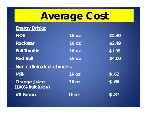 energy drink prices energy drinks