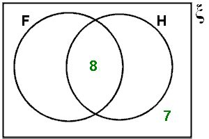 venn diagram with 5 circles venn free engine image for