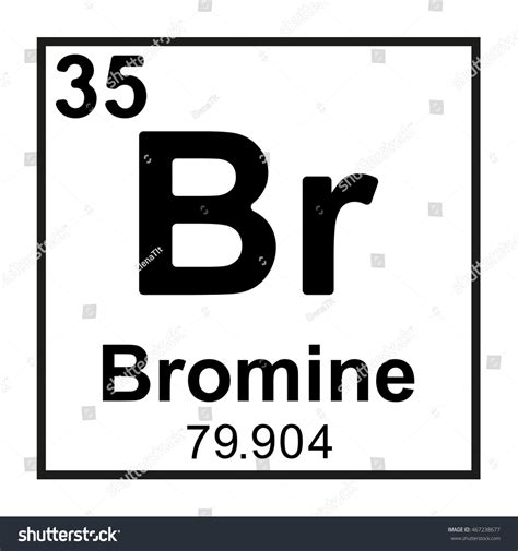 Periodic Table Br by Periodic Table Element Bromine Stock Vector 467238677