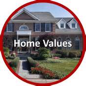 greenwich real estate greenwich homes for sale
