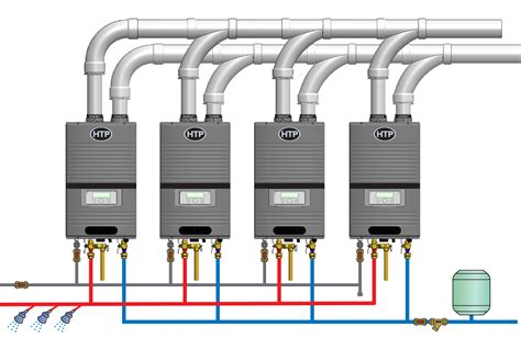 are all tankless water heaters direct vent for modern vent