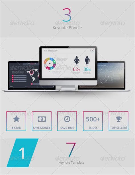 35 great modern style keynote templates pixel curse
