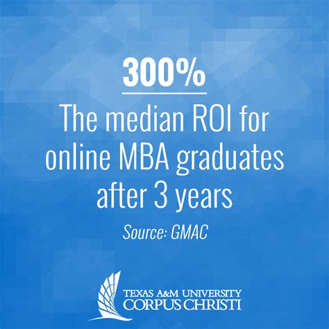 A M Corpus Christi Mba Program by What Is The Roi Of An Mba A M Corpus Christi