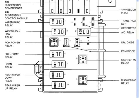 ford escape relay location wiring diagrams wiring diagrams