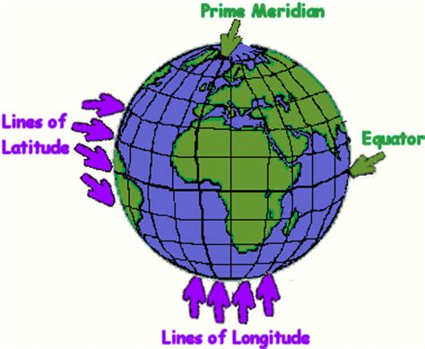 globe maps and lines of latitude math forum ancient maps chameleon graphing plane