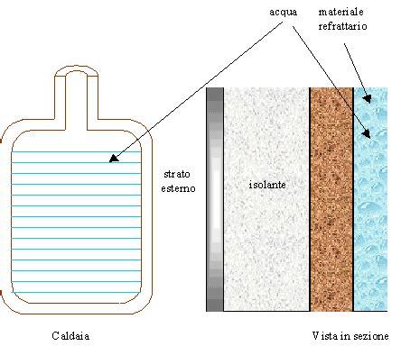dispense di fisica tecnica esempio di file per le dispense di fisica tecnica