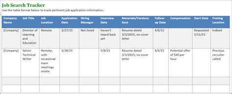 template  tracking  job search process