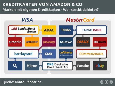 bank kredit karte kreditkarte