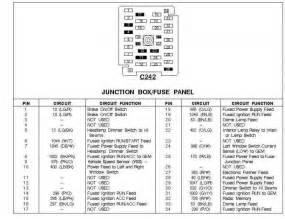 1997 Ford F150 Fuse Box Diagram 1997 Ford F150 Fuse Panel Diagram Air Conditioner Html