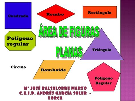figuras geometricas y sus nombres en ingles figuras planas related keywords figuras planas long tail
