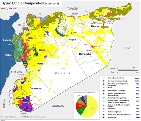 syria live map what awaits syria at the astana talks orientalreview org