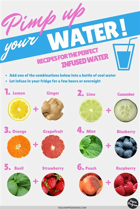 Benefits Of Detox Water Everyday by Recipes For The Infused Water Infused Water