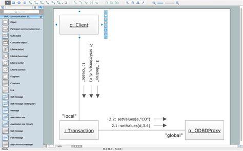 uml model diagram template uml collaboration diagram uml2 0 professional uml drawing