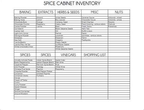 Kitchen Pantry Inventory List by 25 Best Ideas About Pantry Inventory On