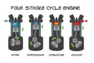 4 stroke motor how does a 4 stroke engine work mechstuff