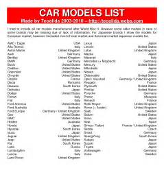 List Of Cars With Pictures Car Models List Autos Post