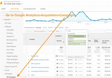 Ccsu Mba Analytics Track by Track In Analytics In 3 Easy Steps