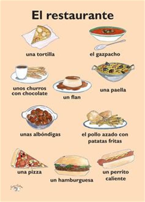 1000 images about el restaurante on useful spanish phrases spanish lessons and the
