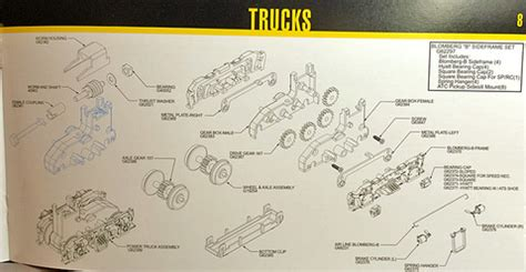 athearn parts diagrams meridian speedway the meridian speedway