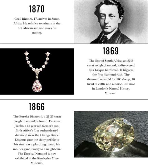 barnato s diamonds the johannesburg s high school at barnato park class of 1961 books news spike rothschild