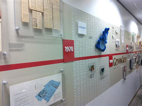 visual communication design melbourne museum visual communication design melbourne museum flynn design