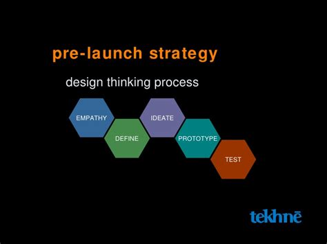 design thinking launch startup launch strategies