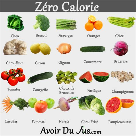 alimenti calorici les aliments z 233 ro calories avoir du jus