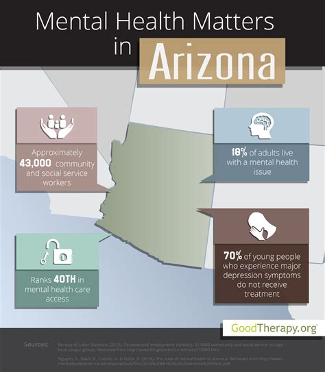 Mental Health Detox Pay by Find A Therapist In Arizona With Goodtherapy Org