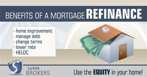 refinance with home improvement loan 28 images home