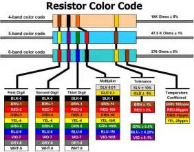 resistor color chart resistor chart electronics center