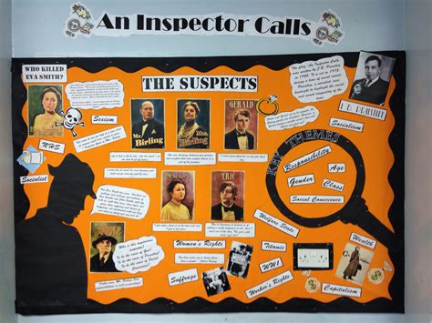 15th june themes in an inspector calls revision bulletin board classroom display high school english