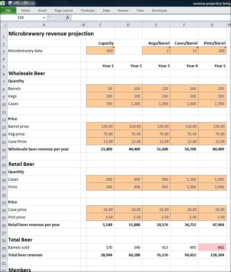 projected revenue template microbrewery business plan revenue projection plan