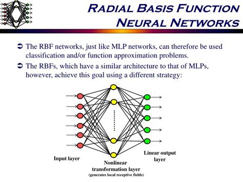 pattern classification using neural networks ppt ppt artificial neural networks shreekanth mandayam robi