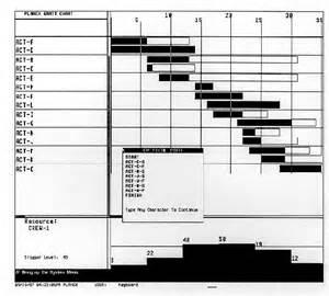 gann swing chart software construction bar chart software
